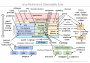 informatique:linux:linux_observability_tools.png