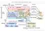 informatique:linux:linux_benchmarking_tools.png
