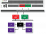 informatique:fortinet:3000d-archi.png